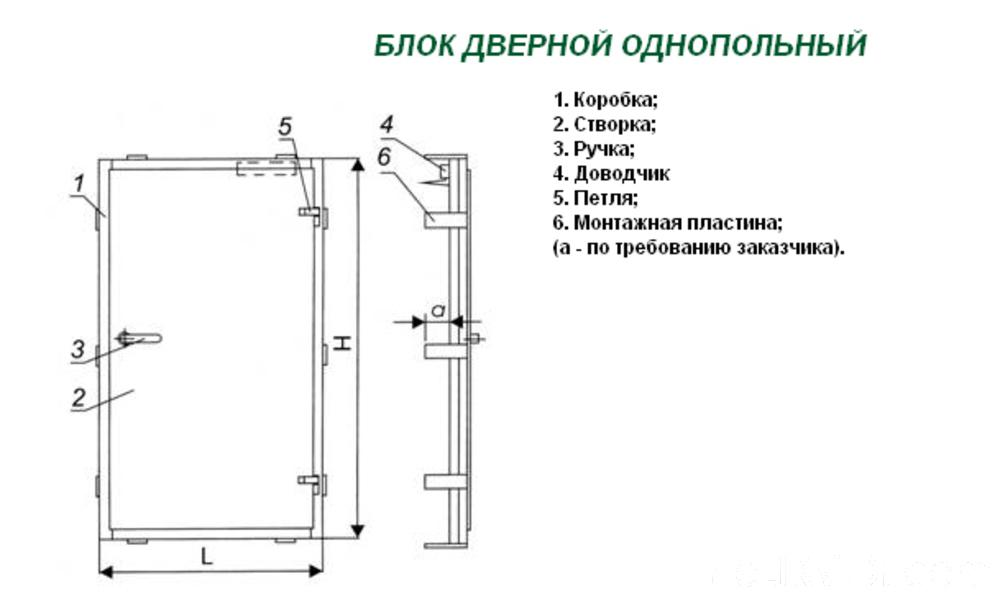 двери металлические проем блоками